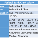 Federal Bank Clerk salary