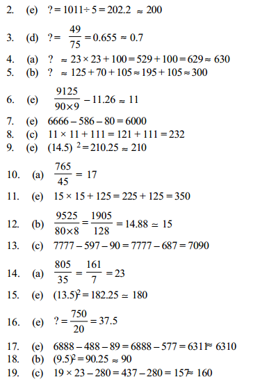 Approximation Questions for IBPS Clerk 12