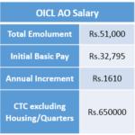 OICL AO Salary