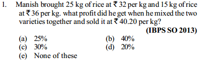 Profit and Loss Questions for IBPS SO 7