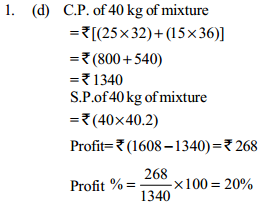 Profit and Loss Questions for IBPS SO 8