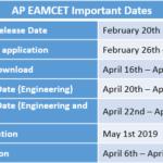 AP EAMCET Important Dates