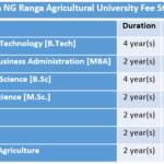 Acharya NG Ranga Agricultural University Fee Structure