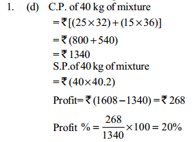 Average Questions for IBPS SO 15