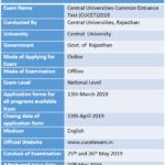 Central Universities Common Entrance Test