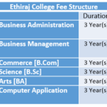Ethiraj College Fee Structure