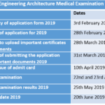 Kerala Engineering Architecture Medical Examination (KEAM)