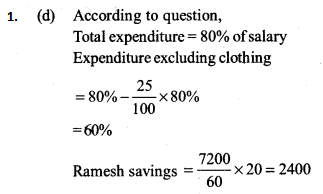 Percentage Questions for IBPS PO 20
