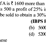 Profit and Loss Questions for IBPS PO 1
