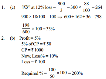 Profit and Loss Questions for IBPS PO 7