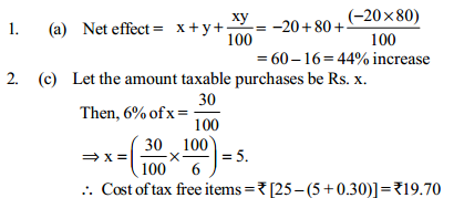 Profit and Loss Questions for IBPS PO 9