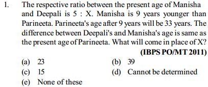 Ratio and Proportion Questions for IBPS PO 22