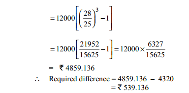 Simple Interest and Compound Interest Questions for IBPS Clerk 21