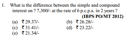 Simple Interest and Compound Interest Questions for IBPS PO 11