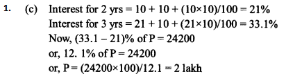 Simple Interest and Compound Interest Questions for IBPS PO 2