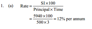 Simple Interest and Compound Interest Questions for IBPS RRB 9