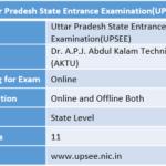 Uttar Pradesh State Entrance Examination(UPSEE)