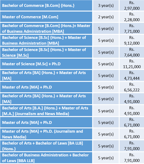 Adamas University Fee Structure and Courses