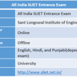 All India SLIET Entrance Exam