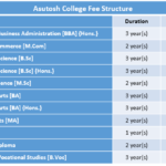 Asutosh College Fee Structure