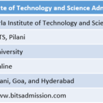 Birla Institute of Technology and Science Admission Test