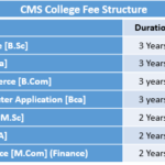 CMS College Fee Structure