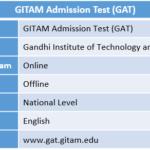 GITAM Admission Test (GAT)