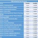 ITM University Fee Structure