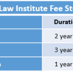Indian Law Institute Fee Structure