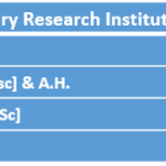 Indian Veterinary Research Institute Fee Structure