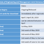 Institute of Engineering and Management Joint Entrance Exam