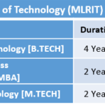 MLR Institute of Technology (MLRIT) Fee Structure