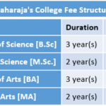 Maharaja's College Fee Structure