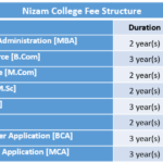 Nizam College Fee Structure
