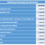 Northcap University Fee Structure