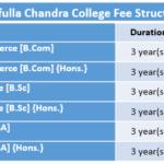 Prafulla Chandra College Fee Structure