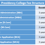 Presidency College Fee Structure