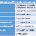 Sathyabama University Entrance Exam