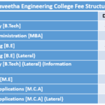 Saveetha Engineering College Fee Structure