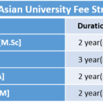 South Asian University Fee Structure