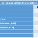 St Thomas College Fee Structure