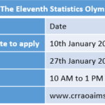 Statistics Olympiad