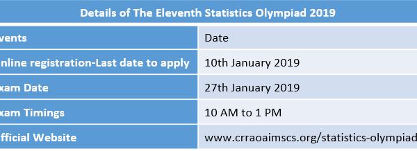 Statistics Olympiad | Details of The Eleventh Statistics