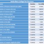 Stella Maris College Fee Structure