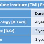 Tolani Maritime Institute (TMI) Fee Structure