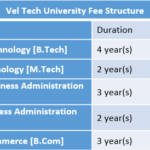 Vel Tech University Fee Structure and Hostel Fee Structure