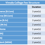 Vimala College Fee Structure