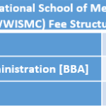 Whistling Woods International School of Media and Communication (WWISMC)