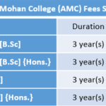 Ananda Mohan College (AMC) Fees Structure