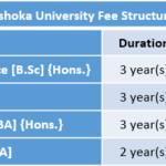 Ashoka University Fee Structure